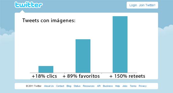 tweets-con-imagenes